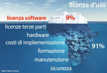 Iceberg-per-Sito.001_crop_resize